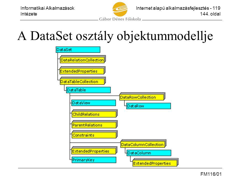 Informatikai AlkalmazásokInternet alapú alkalmazásfejlesztés - 119 Intézete144. oldal FM116/01 A DataSet osztály objektummodellje