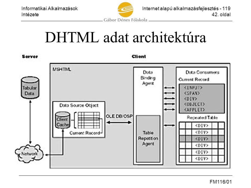Informatikai AlkalmazásokInternet alapú alkalmazásfejlesztés - 119 Intézete42. oldal FM116/01 DHTML adat architektúra