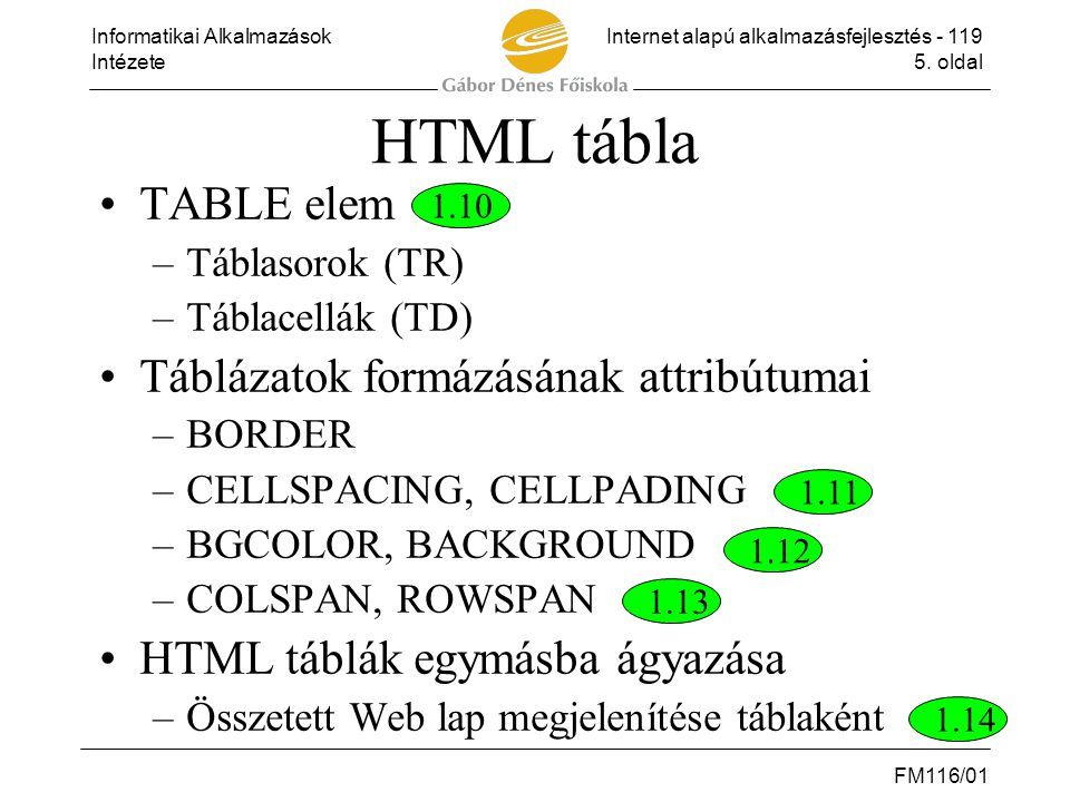 Informatikai AlkalmazásokInternet alapú alkalmazásfejlesztés - 119 Intézete5. oldal FM116/01 HTML tábla •TABLE elem –Táblasorok (TR) –Táblacellák (TD)