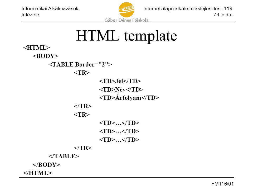 Informatikai AlkalmazásokInternet alapú alkalmazásfejlesztés - 119 Intézete73. oldal FM116/01 HTML template Jel Név Árfolyam …