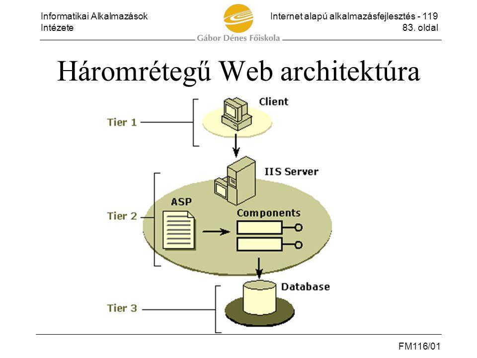 Informatikai AlkalmazásokInternet alapú alkalmazásfejlesztés - 119 Intézete83. oldal FM116/01 Háromrétegű Web architektúra