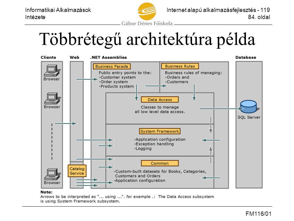 Informatikai AlkalmazásokInternet alapú alkalmazásfejlesztés - 119 Intézete84. oldal FM116/01 Többrétegű architektúra példa
