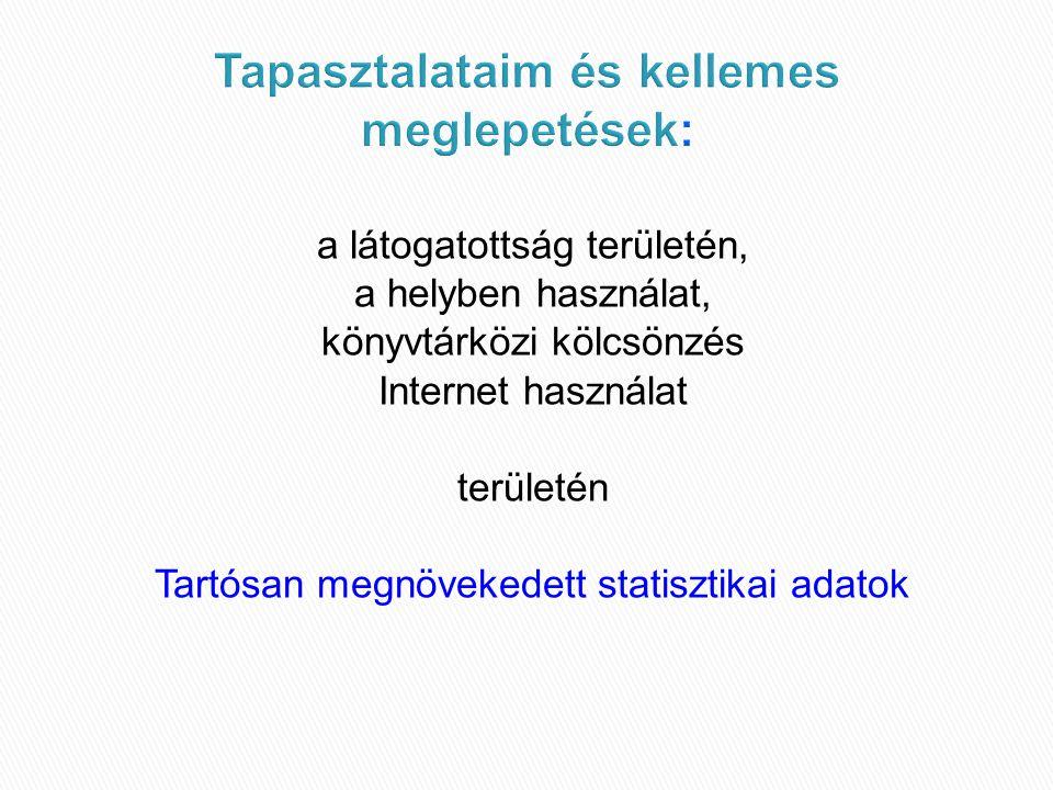 Tapasztalataim és kellemes meglepetések: a látogatottság területén, a helyben használat, könyvtárközi kölcsönzés Internet használat területén Tartósan megnövekedett statisztikai adatok