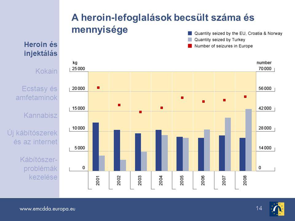 14 A heroin-lefoglalások becsült száma és mennyisége Heroin és injektálás Kokain Ecstasy és amfetaminok Kannabisz Új kábítószerek és az internet Kábít