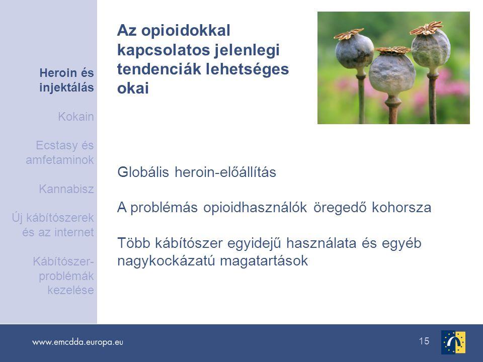 15 Globális heroin-előállítás A problémás opioidhasználók öregedő kohorsza Több kábítószer egyidejű használata és egyéb nagykockázatú magatartások Az
