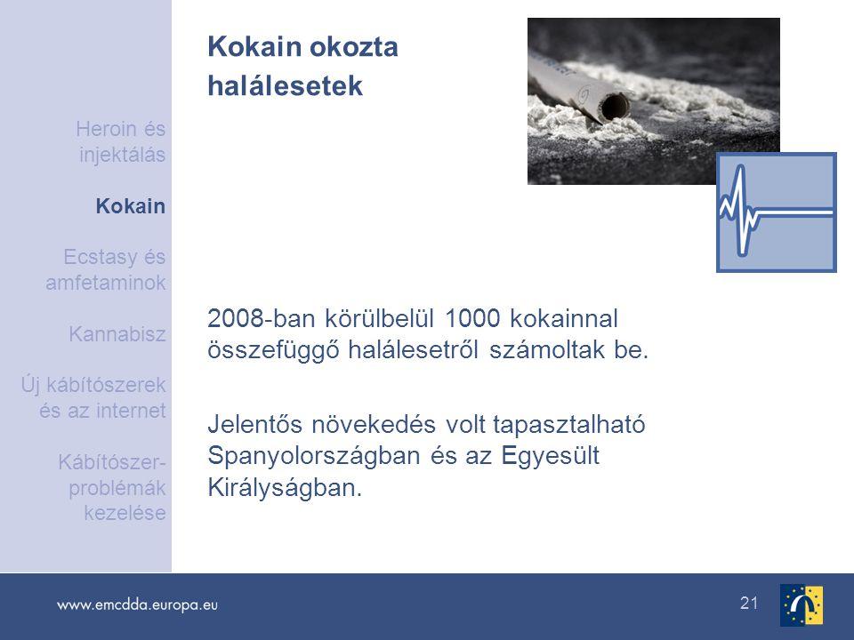21 2008-ban körülbelül 1000 kokainnal összefüggő halálesetről számoltak be. Jelentős növekedés volt tapasztalható Spanyolországban és az Egyesült Kirá