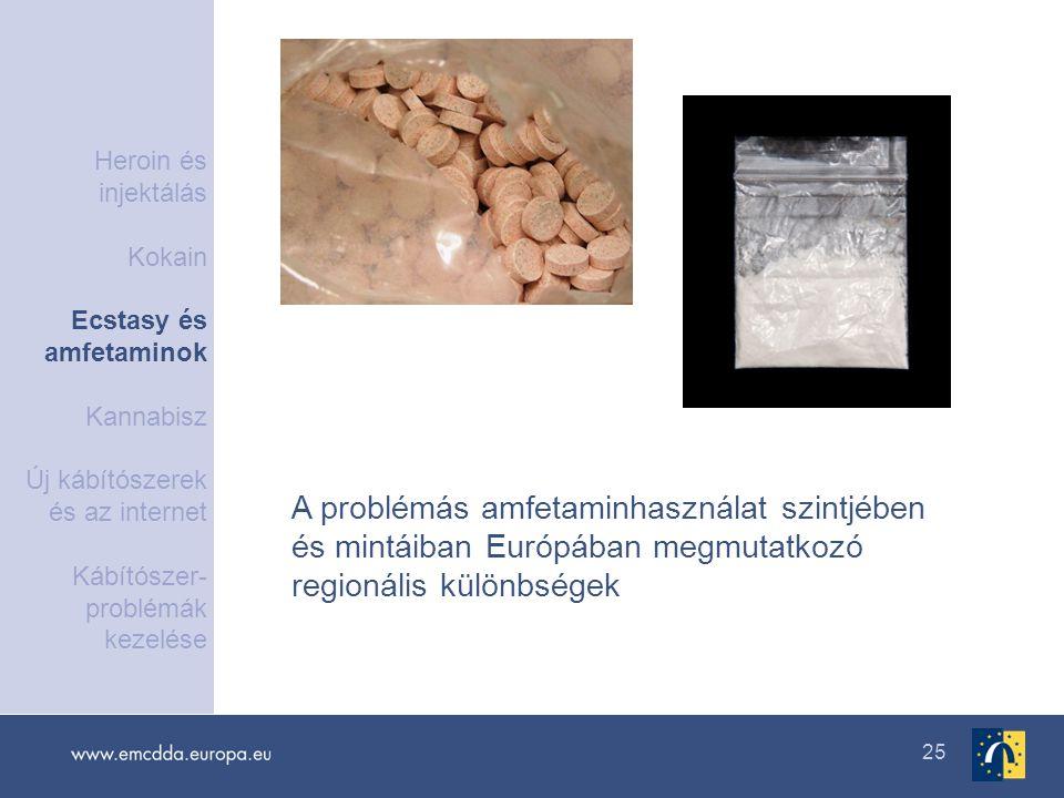 25 A problémás amfetaminhasználat szintjében és mintáiban Európában megmutatkozó regionális különbségek Heroin és injektálás Kokain Ecstasy és amfetam