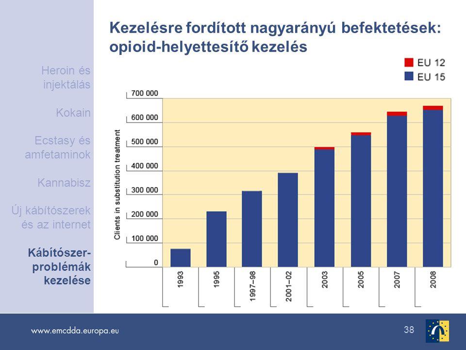 38 Kezelésre fordított nagyarányú befektetések: opioid-helyettesítő kezelés Heroin és injektálás Kokain Ecstasy és amfetaminok Kannabisz Új kábítószer