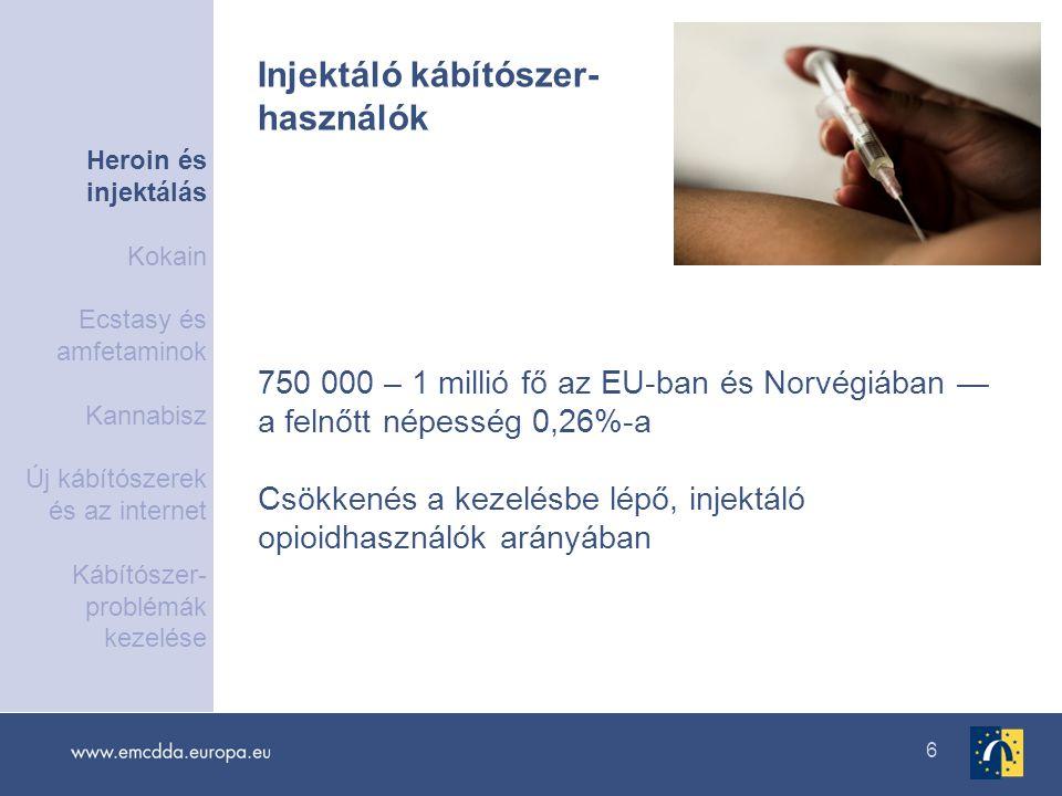 6 750 000 – 1 millió fő az EU-ban és Norvégiában — a felnőtt népesség 0,26%-a Csökkenés a kezelésbe lépő, injektáló opioidhasználók arányában Injektál