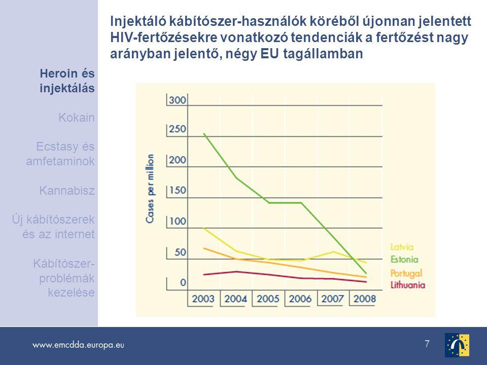 7 Injektáló kábítószer-használók köréből újonnan jelentett HIV-fertőzésekre vonatkozó tendenciák a fertőzést nagy arányban jelentő, négy EU tagállamba
