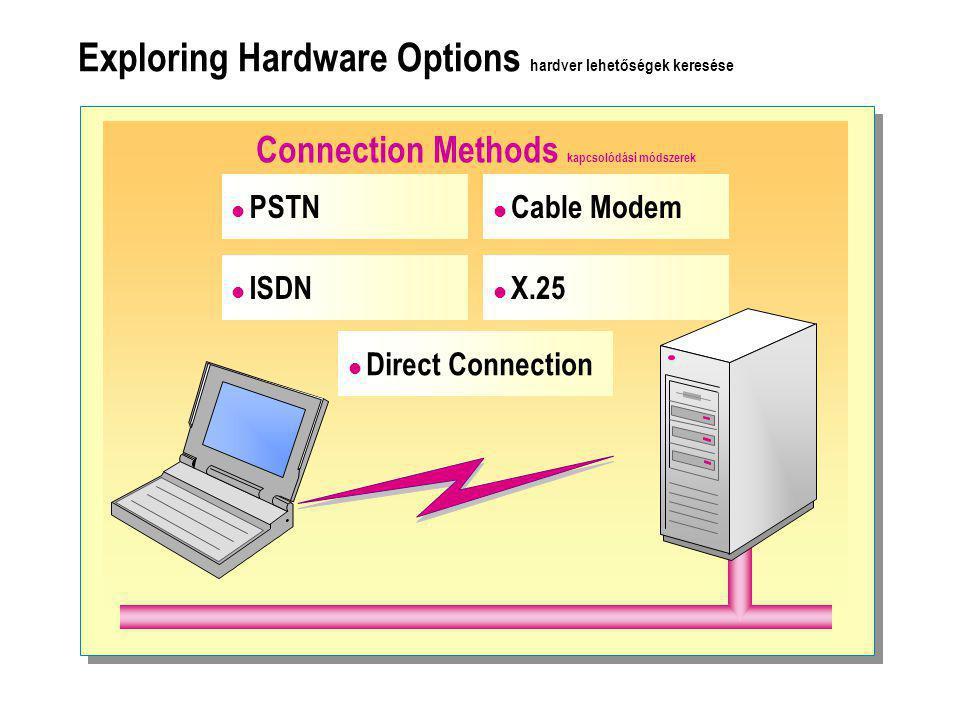 Exploring Hardware Options hardver lehetőségek keresése Connection Methods kapcsolódási módszerek  PSTN  ISDN  Cable Modem  X.25  Direct Connection