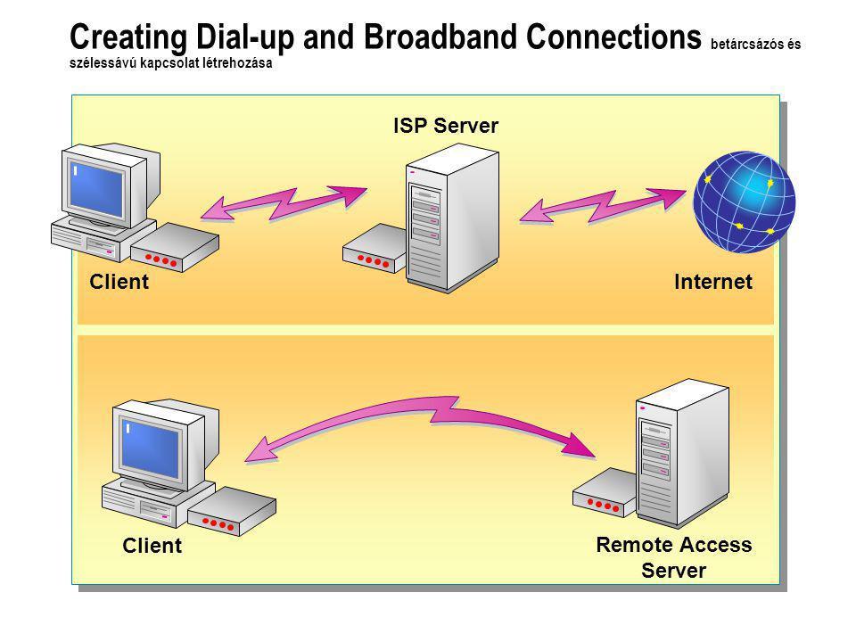 Creating Dial-up and Broadband Connections betárcsázós és szélessávú kapcsolat létrehozása Remote Access Server Client ISP Server Internet
