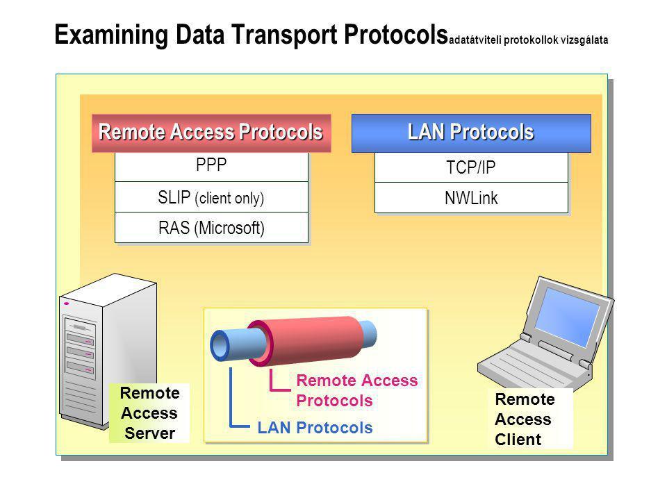 Examining Data Transport Protocols adatátviteli protokollok vizsgálata PPP SLIP (client only) RAS (Microsoft) TCP/IP NWLink Remote Access Protocols LAN Protocols Remote Access Protocols Remote Access Server Remote Access Client