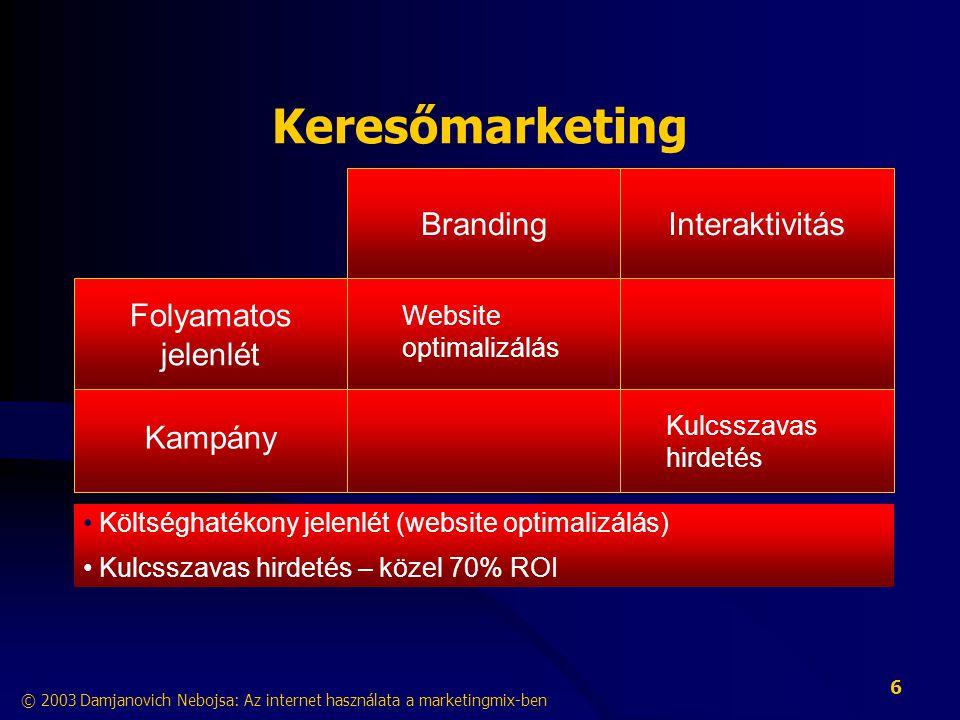 © 2003 Damjanovich Nebojsa: Az internet használata a marketingmix-ben 7