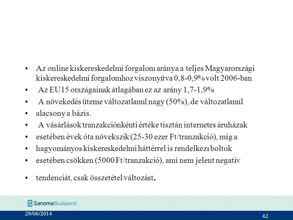 •Az online kiskereskedelmi forgalom aránya a teljes Magyarországi kiskereskedelmi forgalomhoz viszonyítva 0,8-0,9% volt 2006-ban • Az EU15 országainak átlagában ez az arány 1,7-1,9% • A növekedés üteme változatlanul nagy (50%), de változatlanul •alacsony a bázis.