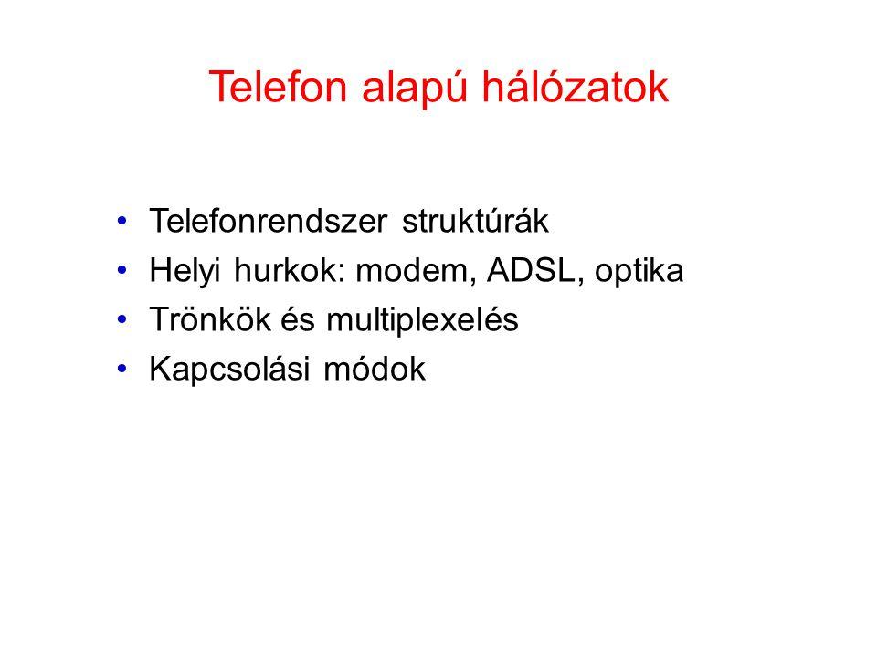 Telefon alapú hálózatok •Telefonrendszer struktúrák •Helyi hurkok: modem, ADSL, optika •Trönkök és multiplexelés •Kapcsolási módok