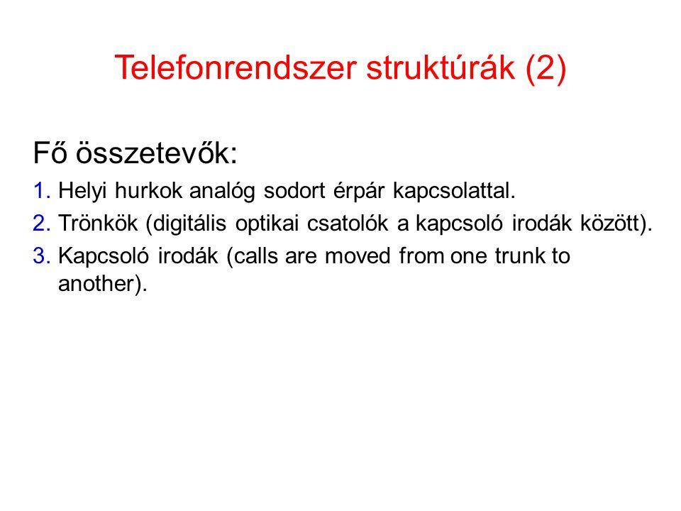 Telefonrendszer struktúrák (2) Fő összetevők: 1.Helyi hurkok analóg sodort érpár kapcsolattal. 2.Trönkök (digitális optikai csatolók a kapcsoló irodák