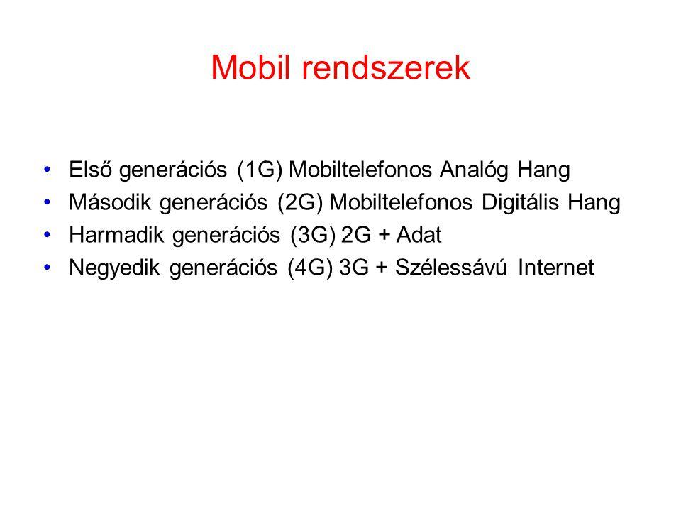 Mobil rendszerek •Első generációs (1G) Mobiltelefonos Analóg Hang •Második generációs (2G) Mobiltelefonos Digitális Hang •Harmadik generációs (3G) 2G