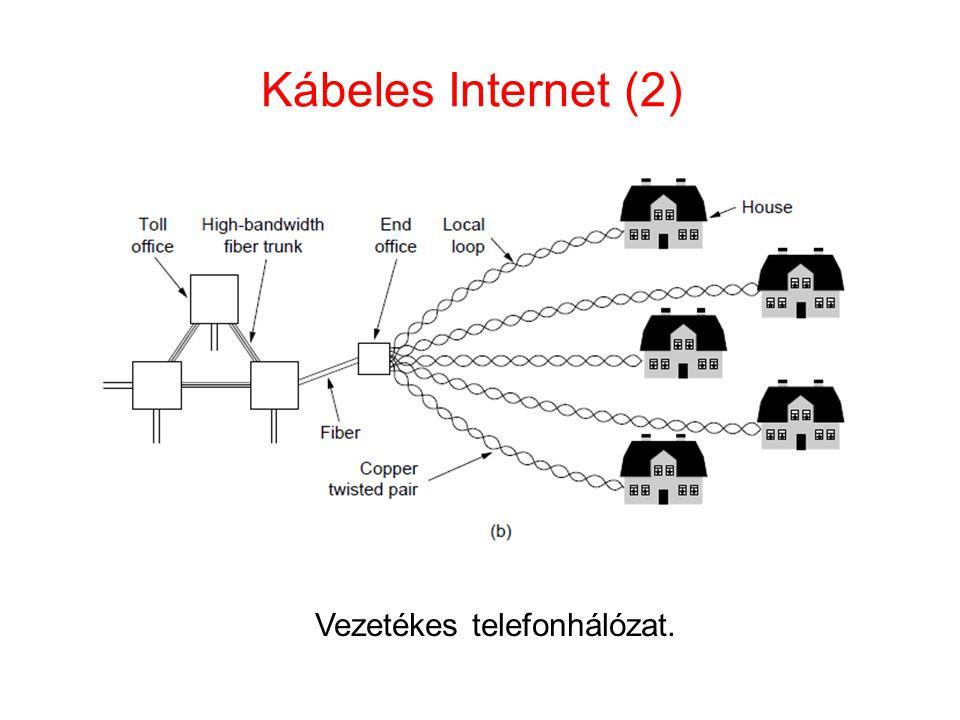 Kábeles Internet (2) Vezetékes telefonhálózat.