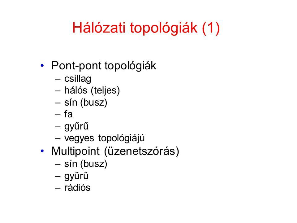 Hálózati topológiák (1) •Pont-pont topológiák –csillag –hálós (teljes) –sín (busz) –fa –gyűrű –vegyes topológiájú •Multipoint (üzenetszórás) –sín (bus