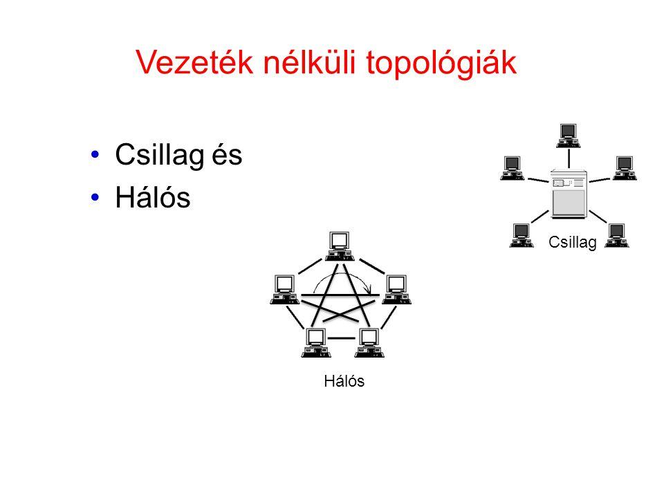 Vezeték nélküli topológiák •Csillag és •Hálós Csillag Hálós