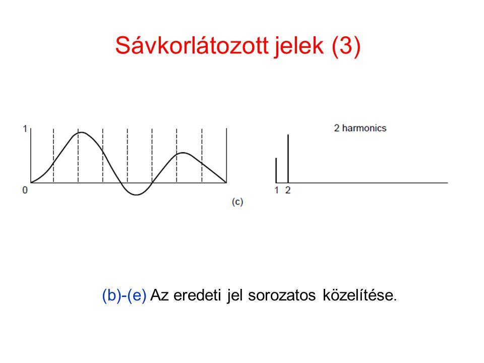 Sávkorlátozott jelek (3) (b)-(e) Az eredeti jel sorozatos közelítése.