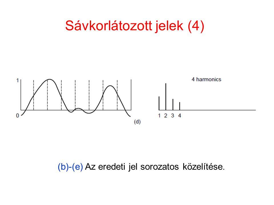 Sávkorlátozott jelek (4) (b)-(e) Az eredeti jel sorozatos közelítése.