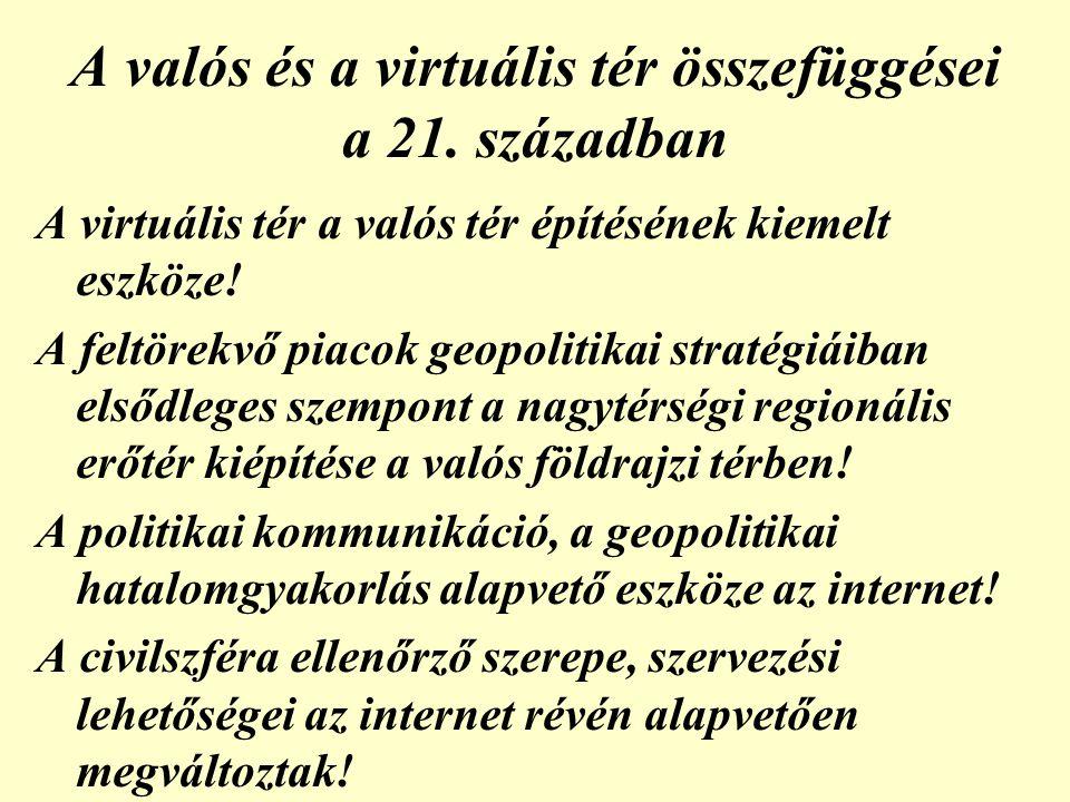 A valós és a virtuális tér összefüggései a 21.