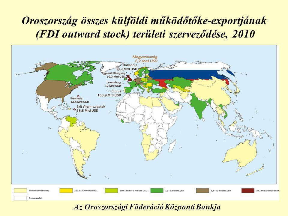 Oroszország összes külföldi működőtőke-exportjának (FDI outward stock) területi szerveződése, 2010 Az Oroszországi Föderáció Központi Bankja