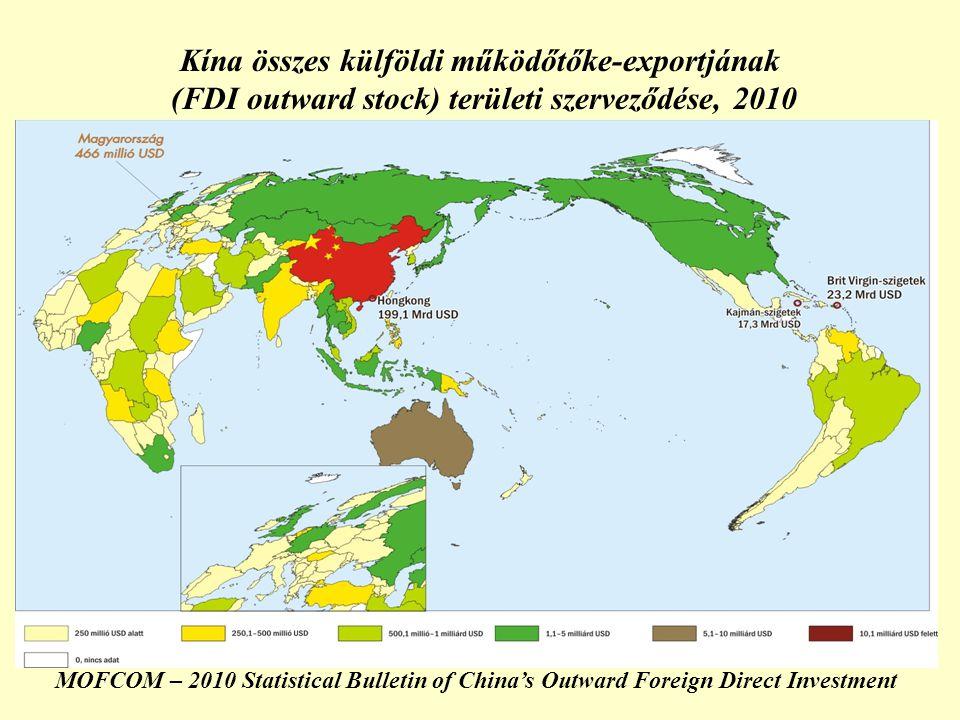 Kína összes külföldi működőtőke-exportjának (FDI outward stock) területi szerveződése, 2010 MOFCOM – 2010 Statistical Bulletin of China's Outward Foreign Direct Investment