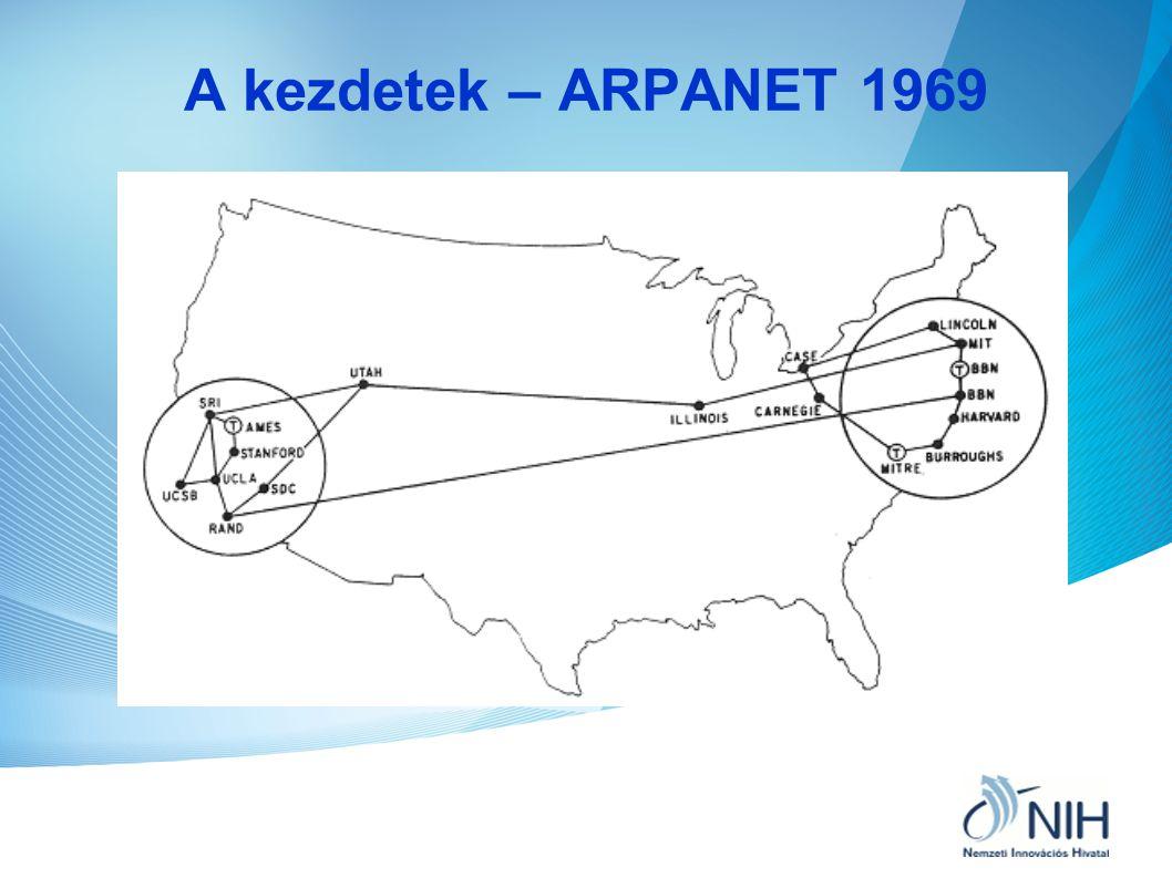 A kezdetek – ARPANET 1969