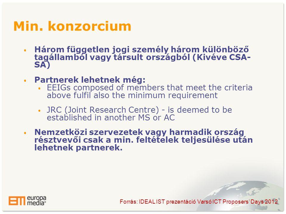 Min. konzorcium • Három független jogi személy három különböző tagállamból vagy társult országból (Kivéve CSA- SA) • Partnerek lehetnek még: • EEIGs c