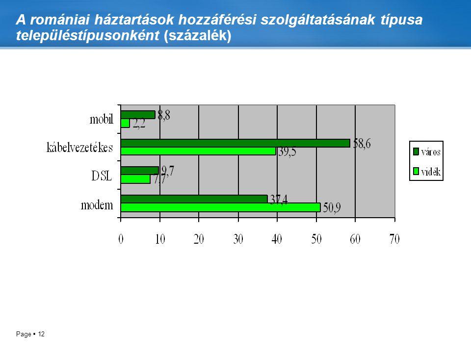 Page  12 A romániai háztartások hozzáférési szolgáltatásának típusa településtípusonként (százalék)