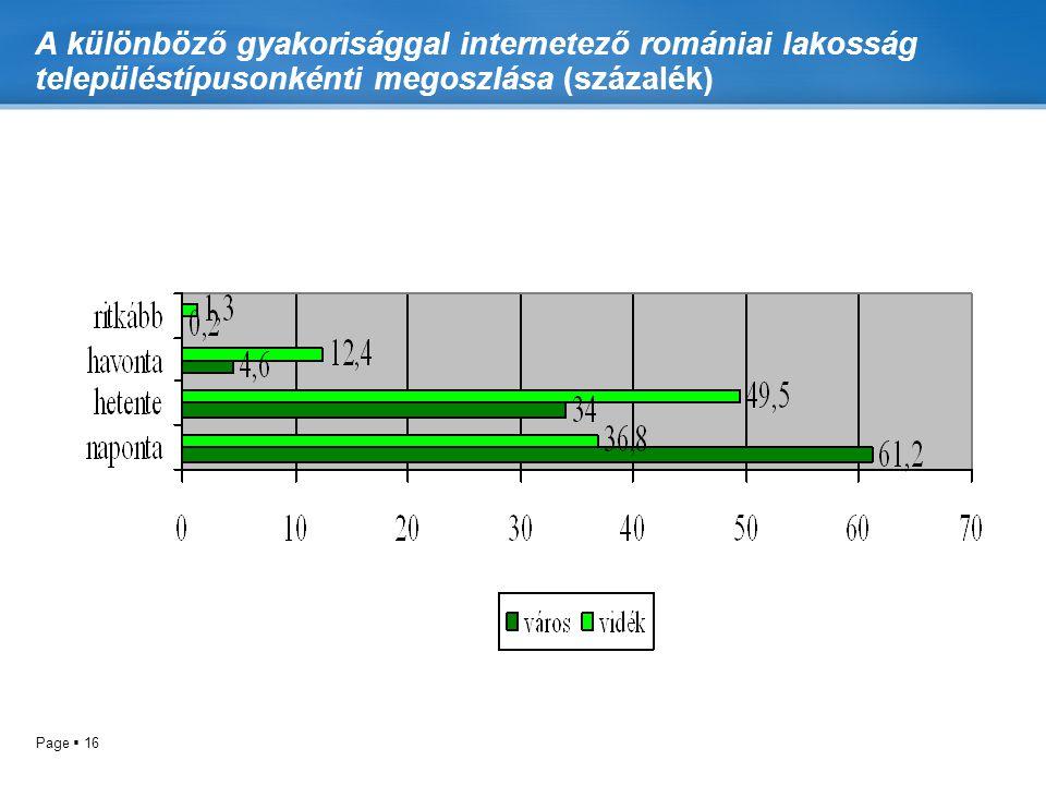 Page  16 A különböző gyakorisággal internetező romániai lakosság településtípusonkénti megoszlása (százalék)