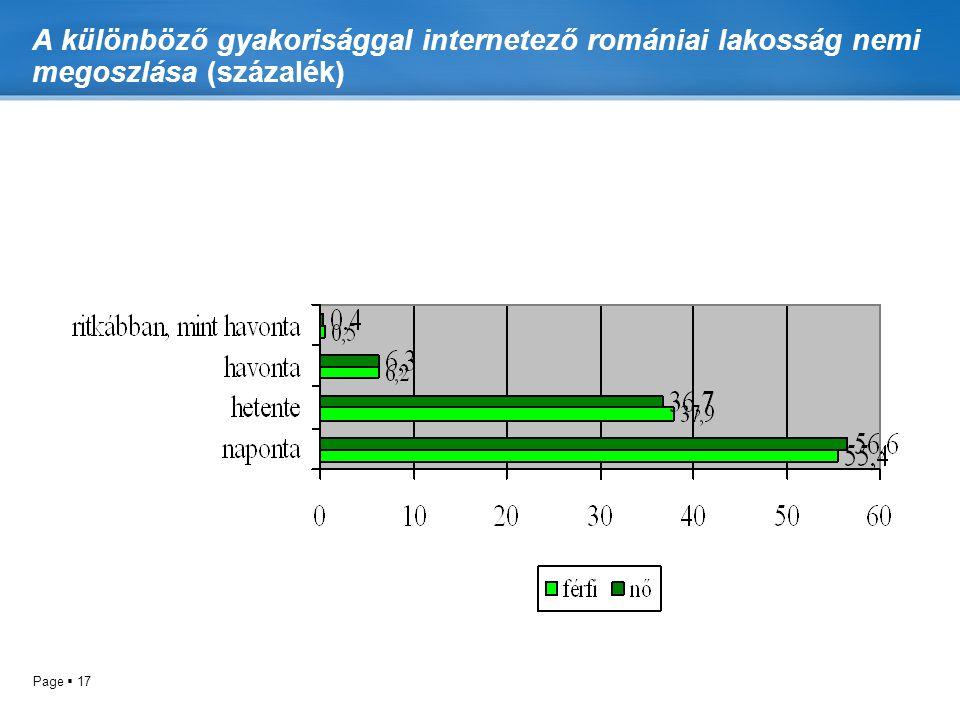 Page  17 A különböző gyakorisággal internetező romániai lakosság nemi megoszlása (százalék)