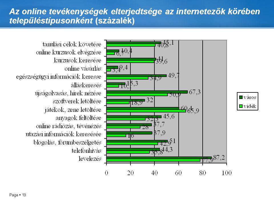 Page  19 Az online tevékenységek elterjedtsége az internetezők körében településtípusonként (százalék)