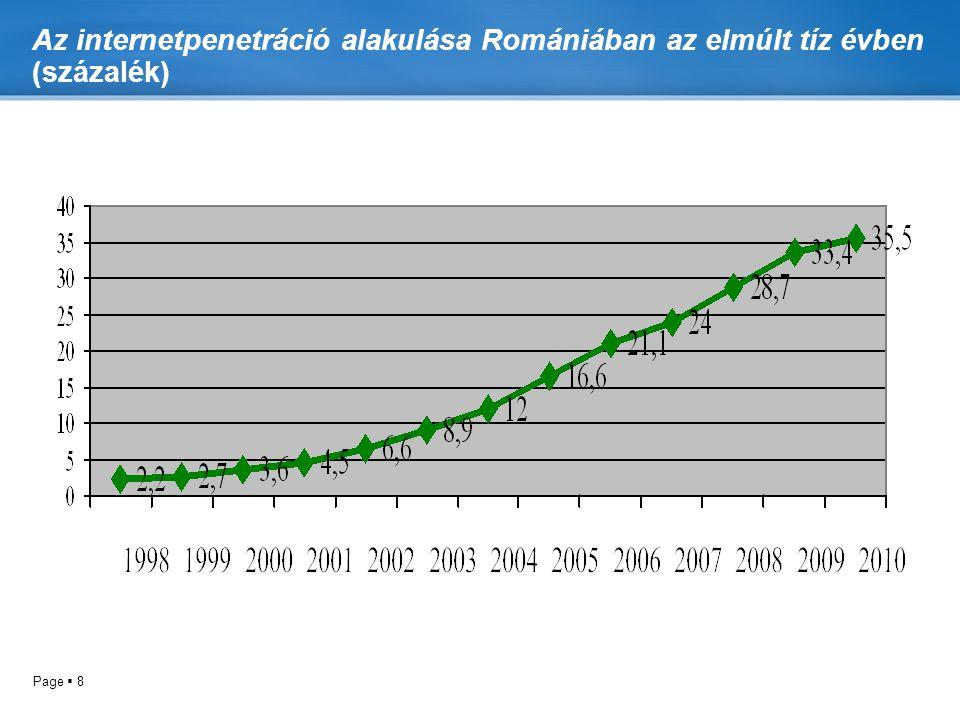 Page  8 Az internetpenetráció alakulása Romániában az elmúlt tíz évben (százalék)