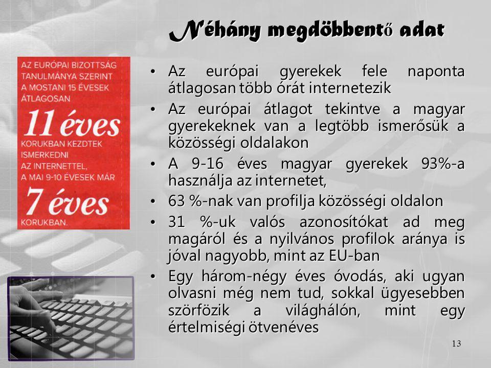 13 Néhány megdöbbent ő adat •Az európai gyerekek fele naponta átlagosan több órát internetezik •Az európai átlagot tekintve a magyar gyerekeknek van a