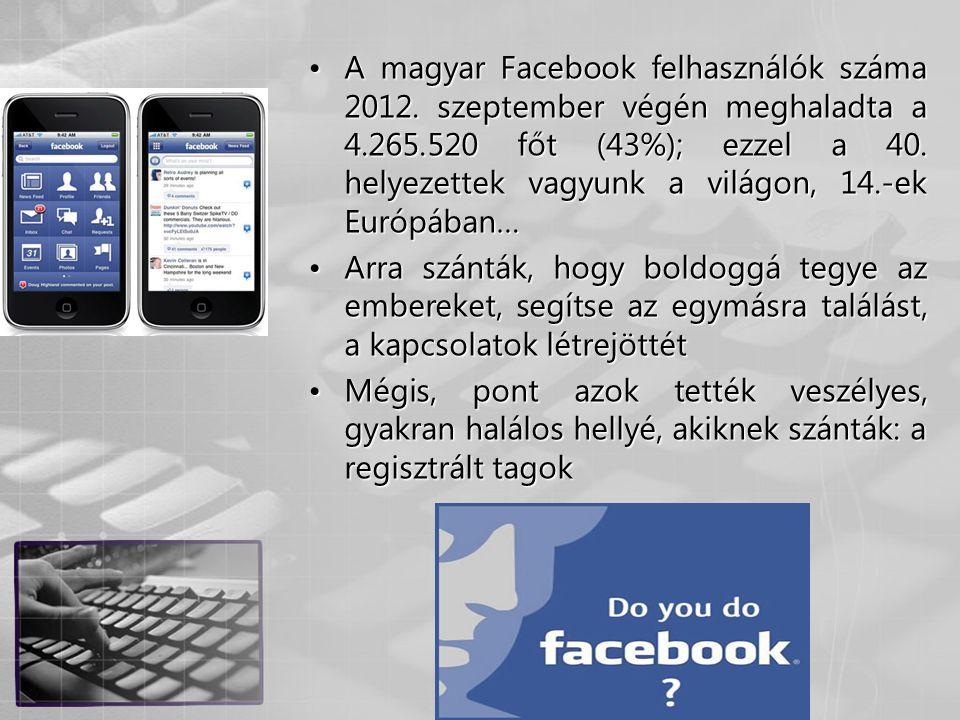 •A magyar Facebook felhasználók száma 2012. szeptember végén meghaladta a 4.265.520 főt (43%); ezzel a 40. helyezettek vagyunk a világon, 14.-ek Európ
