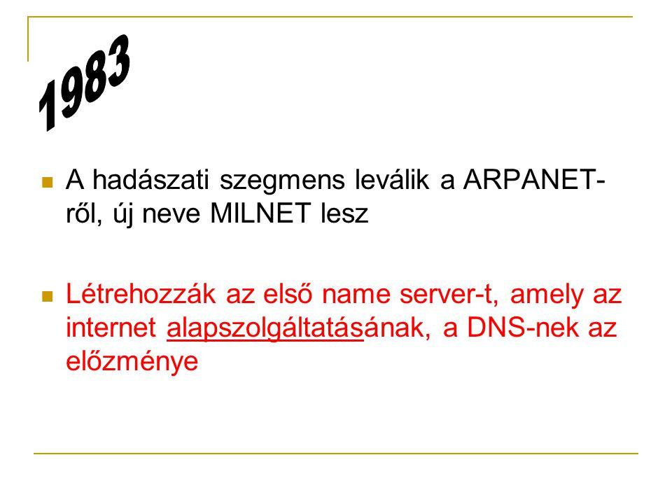  A hadászati szegmens leválik a ARPANET- ről, új neve MILNET lesz  Létrehozzák az első name server-t, amely az internet alapszolgáltatásának, a DNS-nek az előzménye