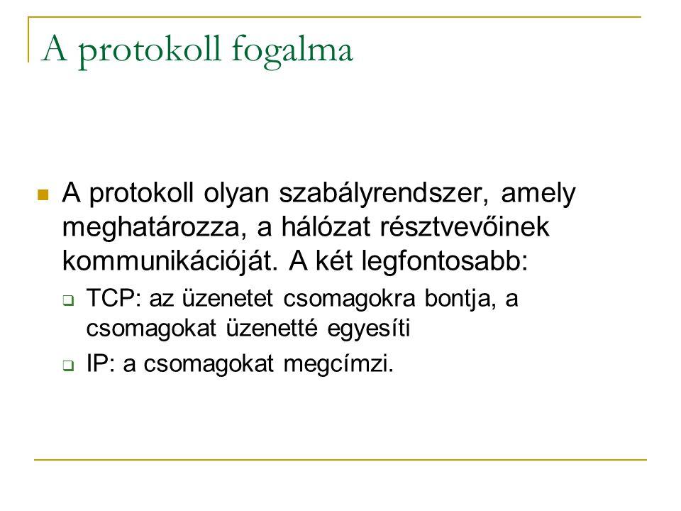 A protokoll fogalma  A protokoll olyan szabályrendszer, amely meghatározza, a hálózat résztvevőinek kommunikációját.