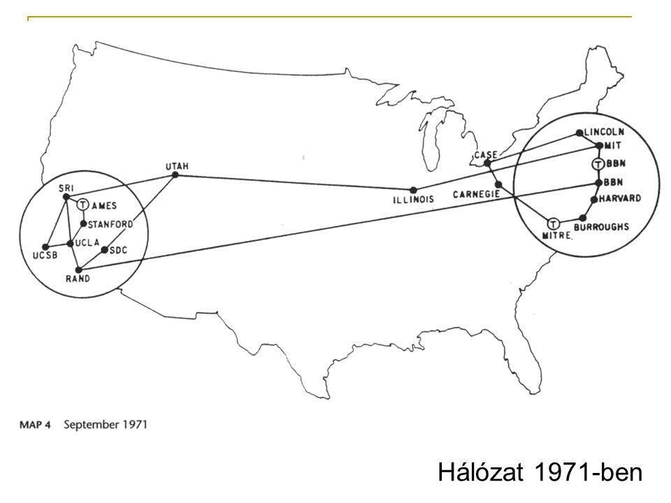 Hálózat 1971-ben