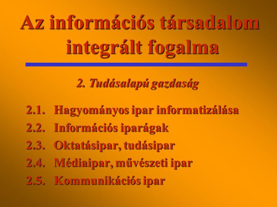 Az információs társadalom integrált fogalma 1.5.Globális internet 1.6.Mobil hálózatok, mobil internet 1.7.Komplex hálózatok 1.8.Embert helyettesítő robotok 1.9.Új technológiák 1.Információs és kommunikációs technológia