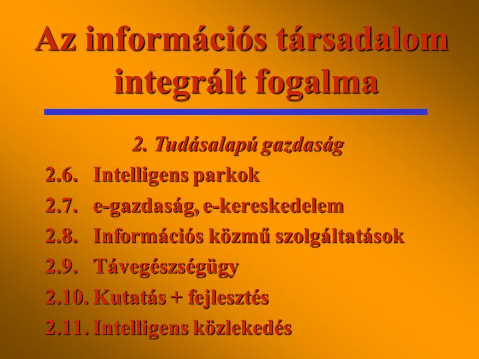 Az információs társadalom integrált fogalma 2.6.Intelligens parkok 2.7.e-gazdaság, e-kereskedelem 2.8.Információs közmű szolgáltatások 2.9.Távegészségügy 2.10.Kutatás + fejlesztés 2.11.Intelligens közlekedés 2.