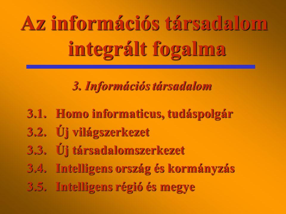 Az információs társadalom integrált fogalma 3.1.Homo informaticus, tudáspolgár 3.2.Új világszerkezet 3.3.Új társadalomszerkezet 3.4.Intelligens ország és kormányzás 3.5.Intelligens régió és megye 3.