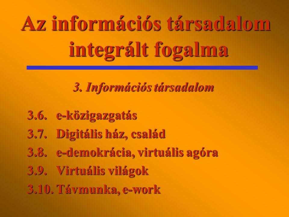 Az információs társadalom integrált fogalma 3.1.Homo informaticus, tudáspolgár 3.2.Új világszerkezet 3.3.Új társadalomszerkezet 3.4.Intelligens ország