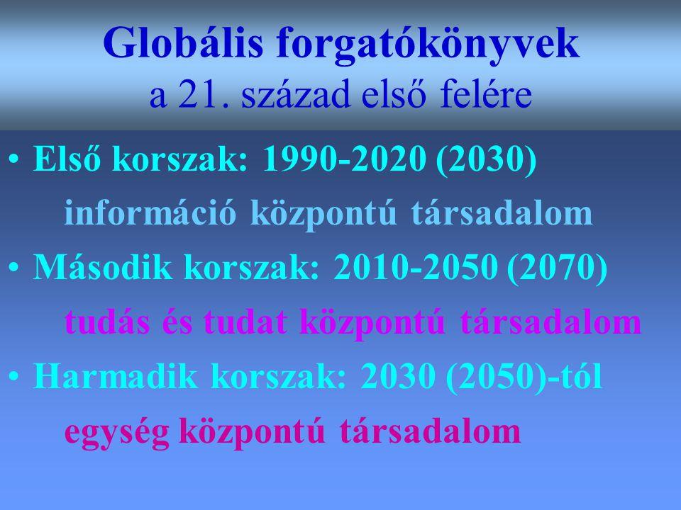 Az intelligens világ esélyei és feladatai Varga Csaba Stratégiakutató Intézet, 2001 2001. június