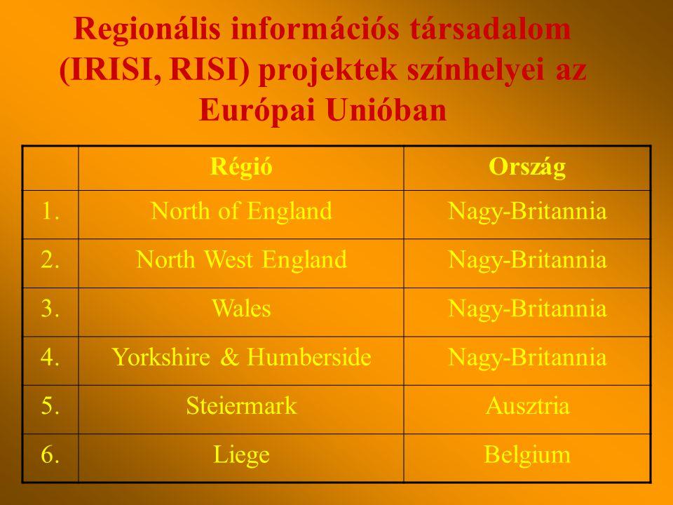 Regionális információs társadalom (IRISI, RISI) projektek színhelyei az Európai Unióban RégióOrszág 1.North of EnglandNagy-Britannia 2.North West EnglandNagy-Britannia 3.WalesNagy-Britannia 4.Yorkshire & HumbersideNagy-Britannia 5.SteiermarkAusztria 6.LiegeBelgium
