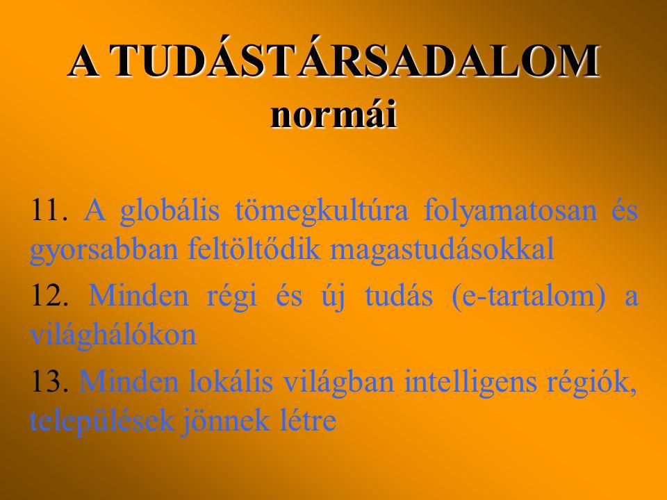 A TUDÁSTÁRSADALOM normái 11.