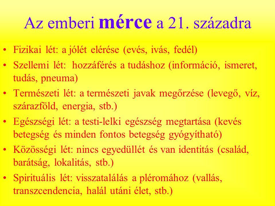 Az emberi mérce a 21.